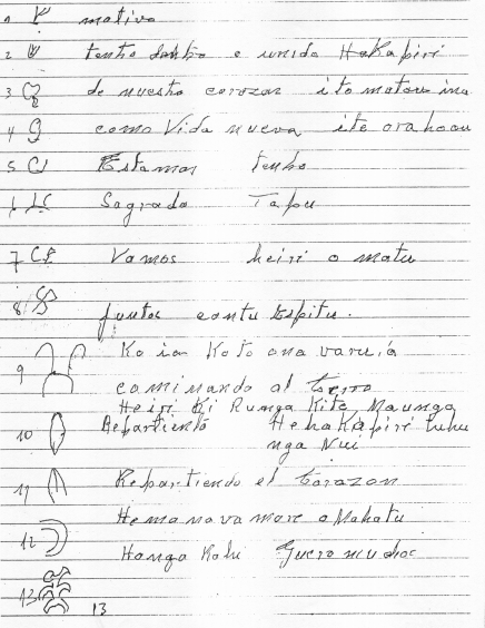 Escritura Jeroglífica De Isla De Pascua En Documentos